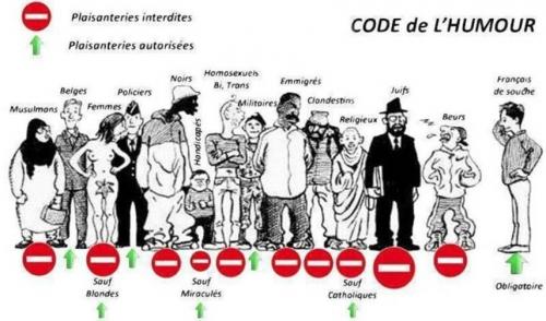 humour,code,autorisé,interdit,censure,bienpensance,politiquement correct,juif,musulman,noir,belge,vieux