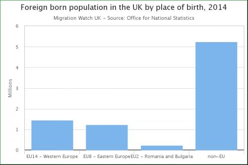 immigration,uk,royaume-uni,naissances,démographie,ue,non ue